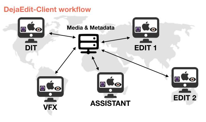 ClientWorkflow_v2